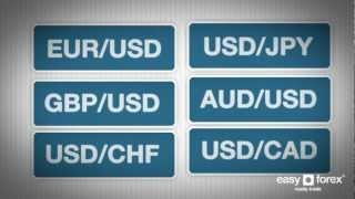 02 - What's in a pair? - easy-forex - Education