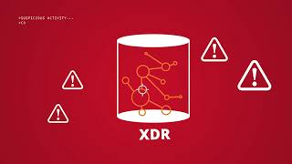Trend Micro Xdr – Explained