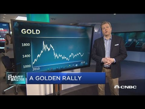 Technician Who Called The Gold Rally Now Sees This For The Metal