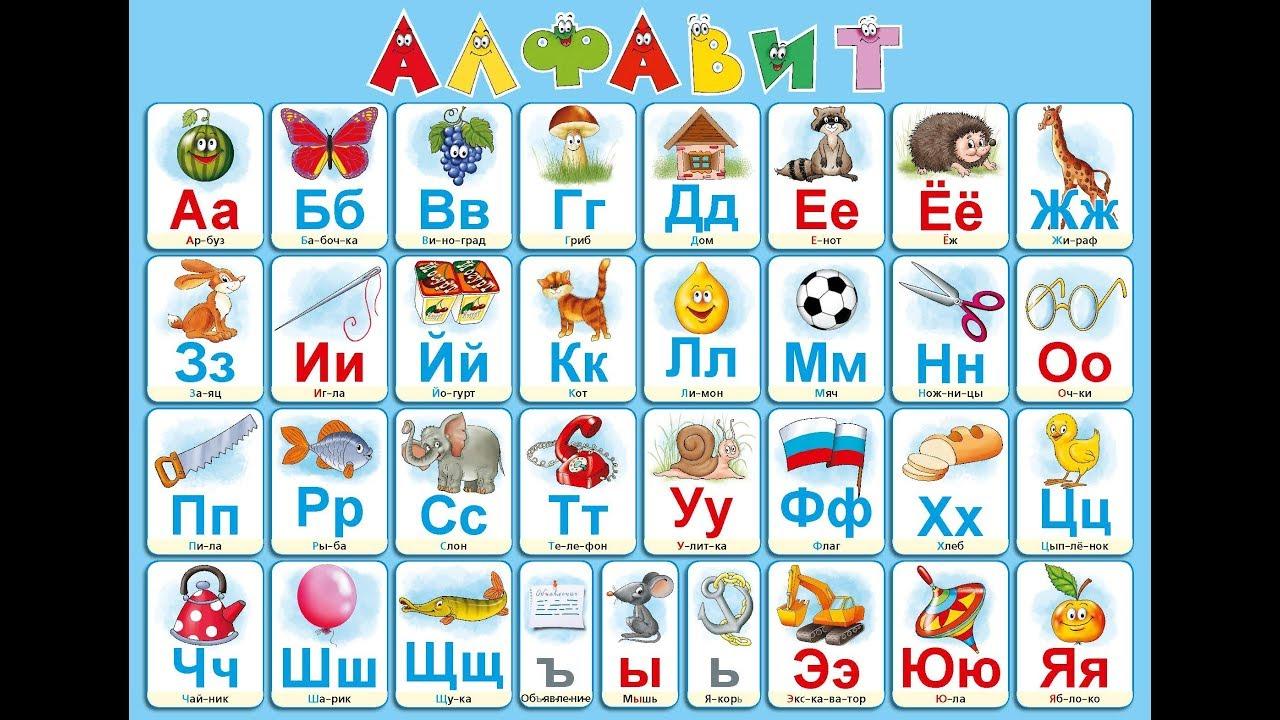 Алфавит русского языка. Учим буквы русского алфавита ...