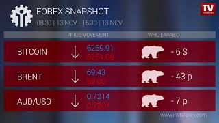 InstaForex tv news: Who earned on Forex 13.11.2018 15:00