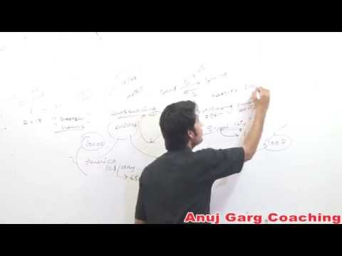 IAS / UPSC Indian Economy lecture  - Anuj Garg IAS Coaching