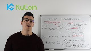 KuCoin shares funzionamento + KuCoin 2.0 news - Exchange dividendi referral buyback