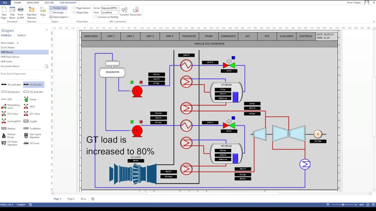 Functional Control and SCADA HMI    Diagram    on    Visio     CCPP