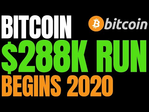 BITCOIN SET FOR $288K BULL RUN IN 2020, POPULAR BTC PRICE MODEL SAYS!!!