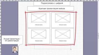 Видеоурок №3 Блок-схема продающего текста