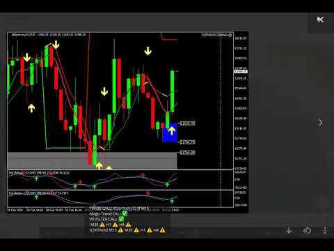 software di segnali di opzioni binarie trading di gap bitcoin