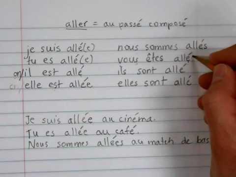 French fron wikpedia  great for beginners Agir en Fran  ais