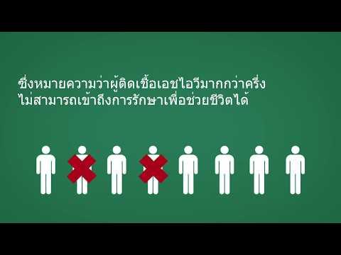 Big Pharma - Drop the Case! Thai animation