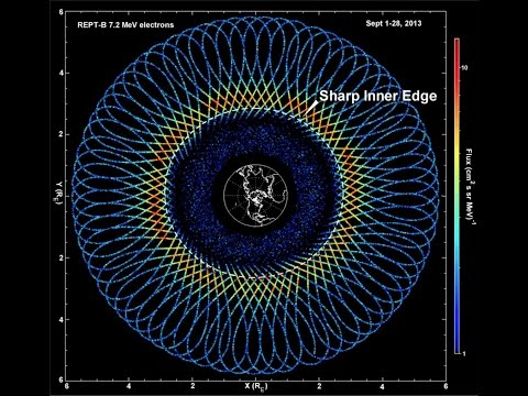 Scientists Report Artificial Force Field Around Earth. Archon Soul Trap?