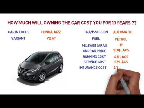 Car Analysis India l Ownership Cost Honda Jazz 2018 Petrol Automatic l Price, Insurance, Service