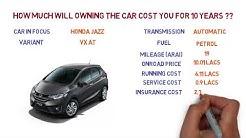 Car Analysis India l Ownership Cost Honda Jazz 2018 Petrol Automatic l Price, Insurance, Service