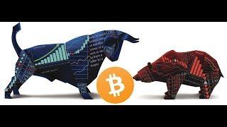 Bullish Reversal↝ (or) Bearish Continuation↘   Bitcoin