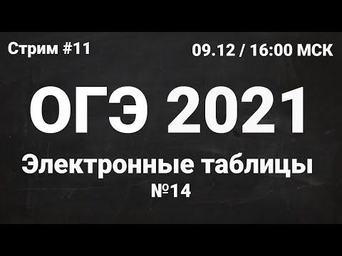 ОГЭ по информатике 2021 №11. Задание 14