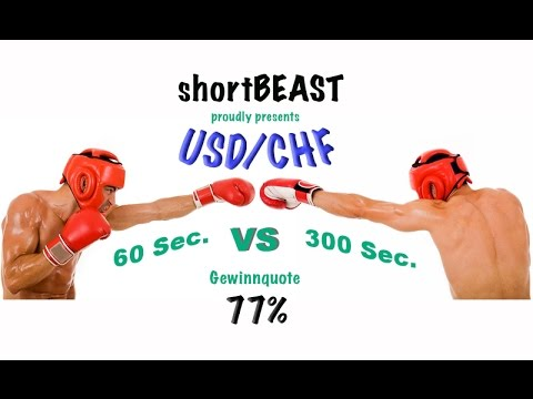 Binäre Optionen 60 Sek vs 300 Sek Optionweb USD CHF 77%