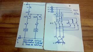 Démarrage d'un moteur asynchrone triphasé 2 sens de rotation