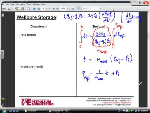 Pressure Transient Analysis, Reservoir Engineering
