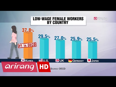 Business Daily _ Low-paid female workers