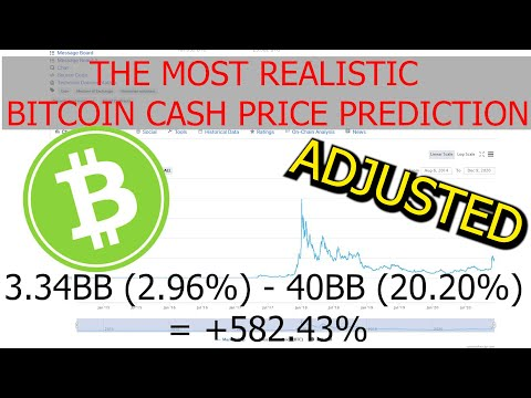 Download The most realistic Bitcoin Cash / BCH Price Prediction for the End of 2021 based on Market data(NEW)