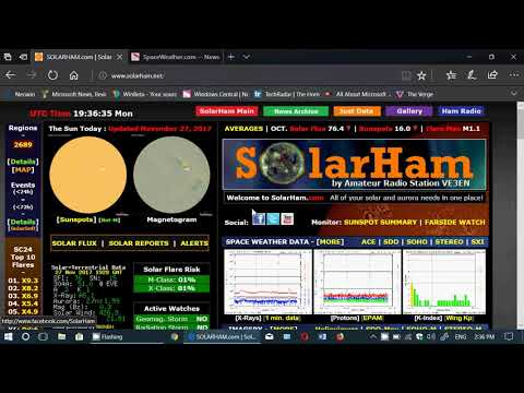 Quick look at Solar Activity and Shortwave propagation conditions November 27th 2017
