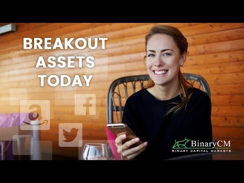 Breakout Assets Today - 3 New Trading Opportunities for You!