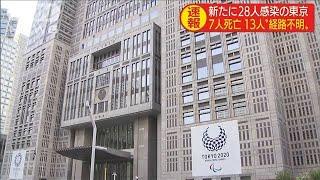 東京きょうの感染者28人 7人死亡 13人経路不明(20/05/12)