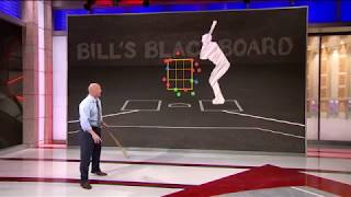 Bill's Blackboard: How Can Pitchers Attack Hitters