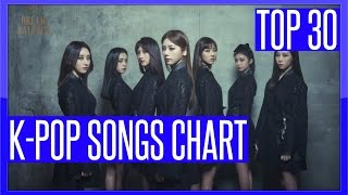 K-VILLE'S [TOP 30] K-POP SONGS CHART - JANUARY 2017 (WEEK 3)