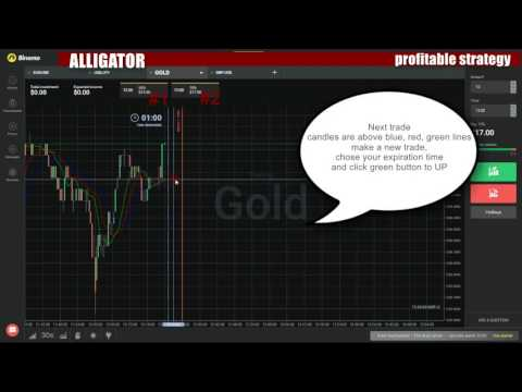 Binary options profitable strategy  How to make money