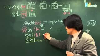 초등수학이 중요한 이유?  - 학부모설명회(권혁진선생님)