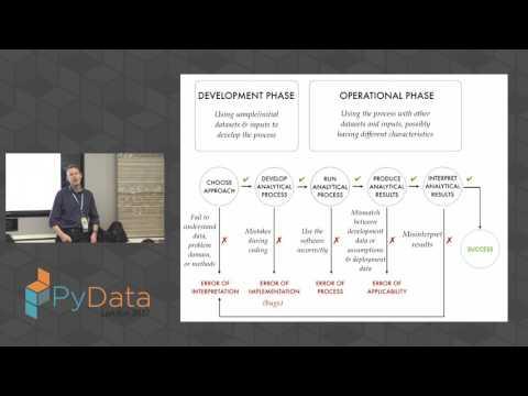 Nick Radcliffe - Test-Driven Data Analysis