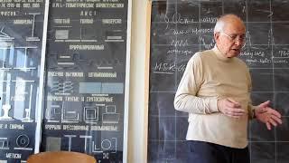 3.1. Основные понятия линейной теории колебаний