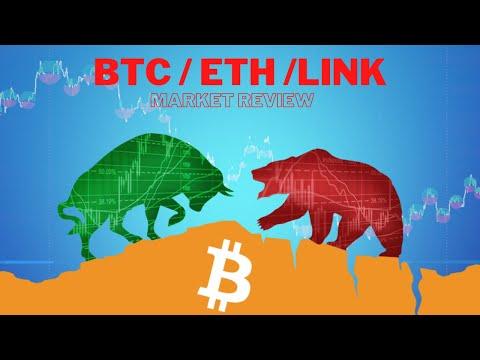 How to construct a Crypto portfolio for the next bull run
