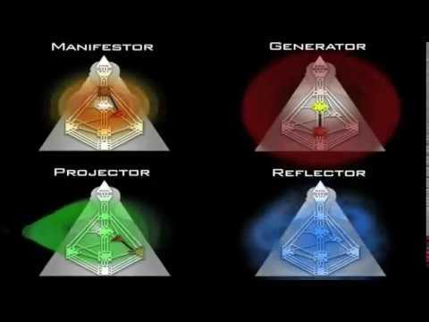 Tipurile de aură în sistemul Human Design cu Ra Uru Hu