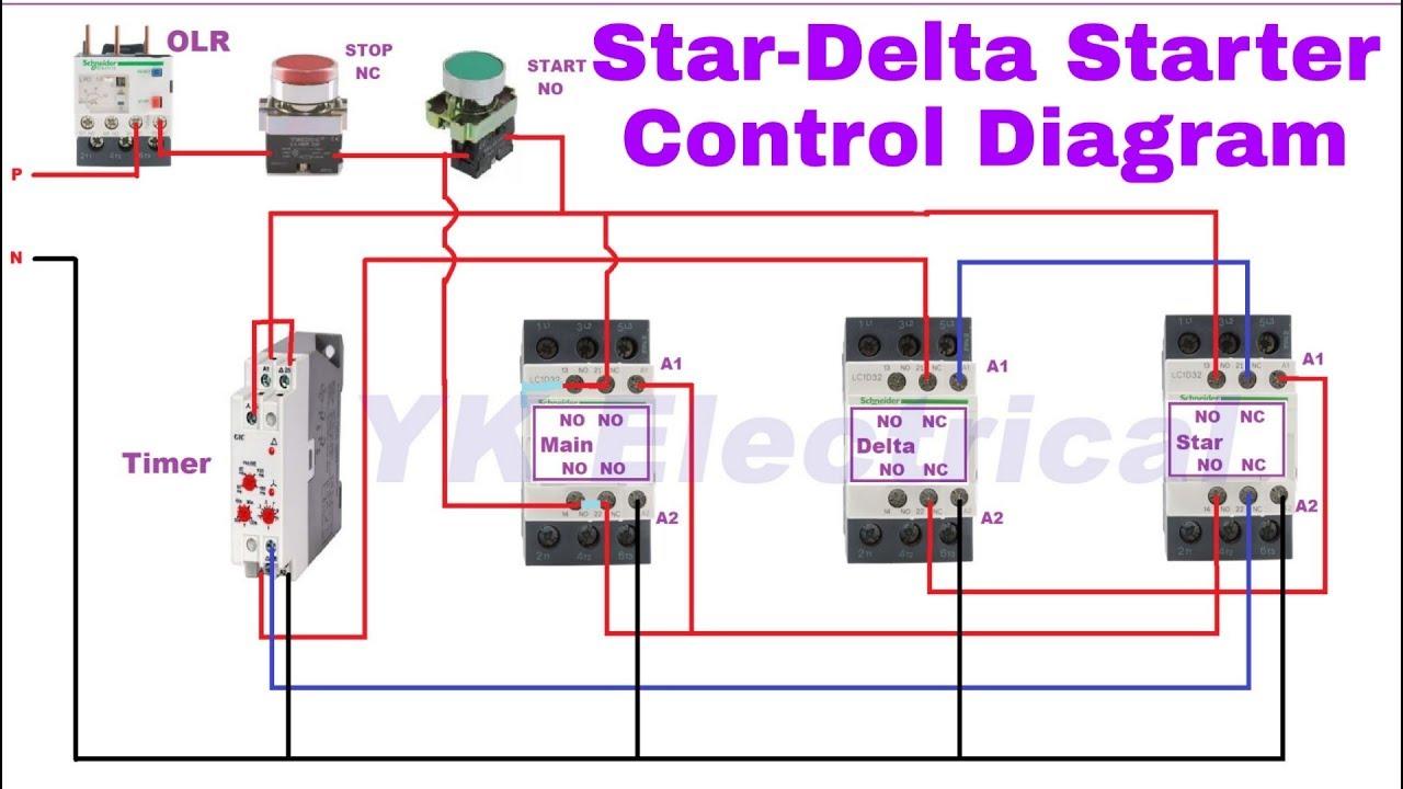 Diagram Panel Wiring Diagram In Hindi Full Version Hd Quality In Hindi Buydiagrams6l Host Eria It