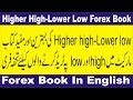 Complete Price Action 40 Candlestick Pattern Book  Tani Forex Special Tutorial In Hindi & Urdu