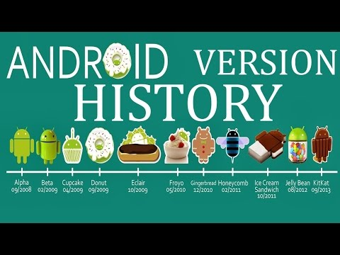 Android Versions History - From Beginning