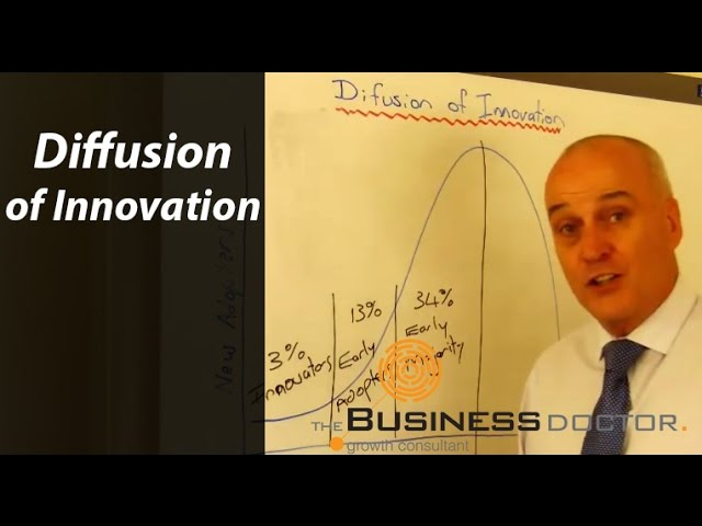 The Business Doctor - Diffusion of Innovation