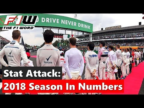 Stat Attack: 2018 In Numbers