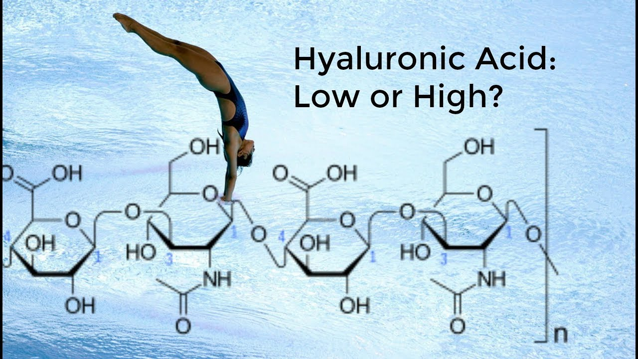 Is Low Molecular Hyaluronic Acid better for the skin?
