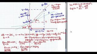 Lesson № 1 Поняття похідної функції