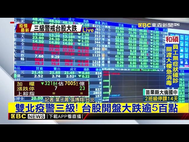 最新》雙北疫警三級! 台股開盤大跌逾5百點 @東森新聞 CH51