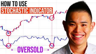 How to use Stochastic Indicator like a Pro: When to use, when not to use — and why