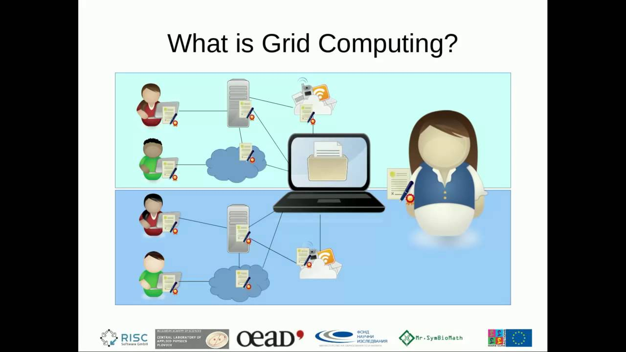 introduction to grid computing Paper 212-31 grid computing with sas® - a developer's perspective  as mentioned in the introduction, the goal of grid computing is to break down tasks into sub.