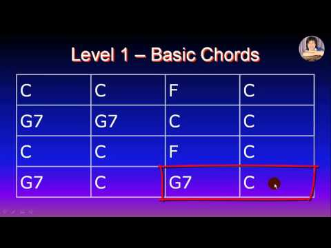 Learn Piano Level 1 Song Basic Chords C F G7 Youtube