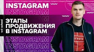С чего начать SMM-специалисту? Этапы продвижения в Instagram