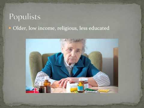 2.3 Ideology Demographics AP Gov