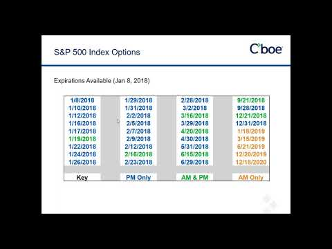 Cboe - Short Term Trading with SPX Index Options