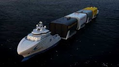 What is the future of shipping?