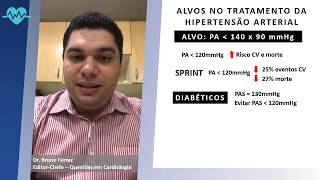 Alvos no tratamento da hipertensão arterial